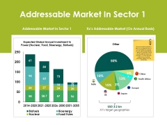 Addressable Market In Sector Ppt PowerPoint Presentation Layouts Designs