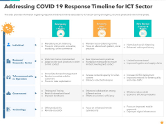 Addressing Covid 19 Response Timeline For Ict Sector Professional PDF