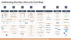 Addressing Devops Lifecycle Tool Map Professional PDF