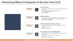 Addressing Different Categories Of Devops Tools Build Portrait PDF