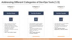 Addressing Different Categories Of Devops Tools Tools Elements PDF