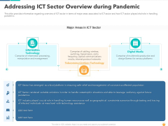 Addressing IctSector Overview During Pandemic Summary PDF