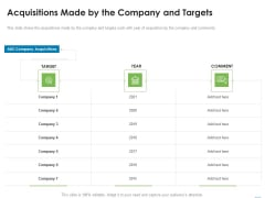 Addressing Inorganic Growth For Business Expansion Acquisitions Made By The Company And Targets Slides PDF