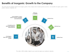 Addressing Inorganic Growth For Business Expansion Benefits Of Inorganic Growth To The Company Microsoft PDF