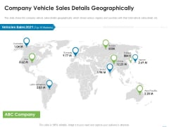 Addressing Inorganic Growth For Business Expansion Company Vehicle Sales Details Geographically Summary PDF