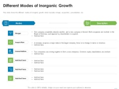 Addressing Inorganic Growth For Business Expansion Different Modes Of Inorganic Growth Introduction PDF
