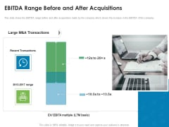 Addressing Inorganic Growth For Business Expansion EBITDA Range Before And After Acquisitions Microsoft PDF