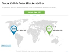 Addressing Inorganic Growth For Business Expansion Global Vehicle Sales After Acquisition Sample PDF