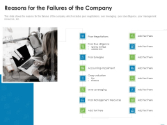 Addressing Inorganic Growth For Business Expansion Reasons For The Failures Of The Company Background PDF