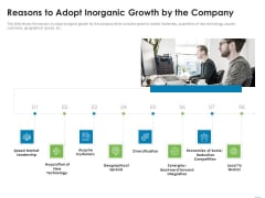 Addressing Inorganic Growth For Business Expansion Reasons To Adopt Inorganic Growth By The Company Clipart PDF