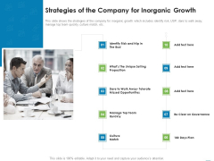 Addressing Inorganic Growth For Business Expansion Strategies Of The Company For Inorganic Growth Formats PDF