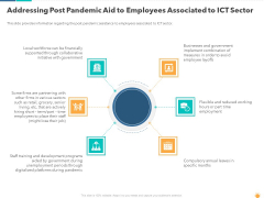 Addressing Post Pandemic Aid To Employees Associated To Ict Sector Background PDF