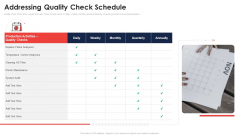 Addressing Quality Check Schedule Application Of Quality Management For Food Processing Companies Infographics PDF