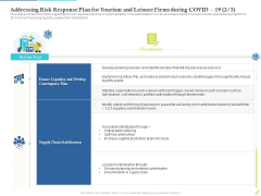 Addressing Risk Response Plan For Tourism And Leisure Firms During COVID 19 Supply Summary PDF