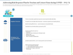 Addressing Risk Response Plan For Tourism And Leisure Firms During COVID 19 Team Portrait PDF