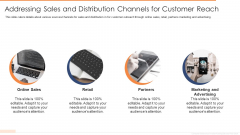 Addressing Sales And Distribution Channels For Customer Reach Ppt Professional Graphics Pictures PDF