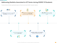 Addressing Statistics Associated To Ict Sector During Covid 19 Pandemic Designs PDF