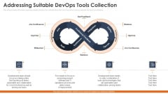Addressing Suitable Devops Tools Collection Guidelines PDF