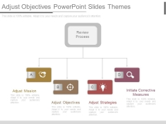 Adjust Objectives Powerpoint Slides Themes