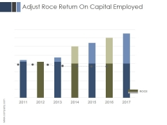 Adjust Roce Return On Capital Employed Ppt PowerPoint Presentation Infographic Template