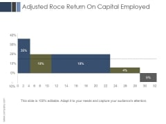 Adjusted Roce Return On Capital Employed Ppt PowerPoint Presentation Samples
