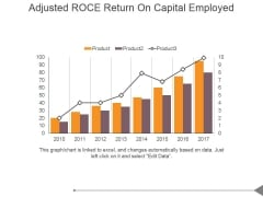Adjusted Roce Return On Capital Employed Ppt PowerPoint Presentation Tips