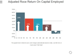 Adjusted Roce Return On Capital Employed Template 2 Ppt PowerPoint Presentation Icon Backgrounds