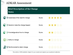 Adkar Assessment Ppt PowerPoint Presentation Icon Example File