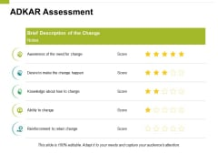 Adkar Assessment Ppt PowerPoint Presentation Model Vector