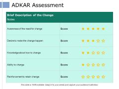Adkar Assessment Ppt PowerPoint Presentation Professional Maker