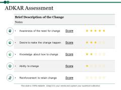 Adkar Assessment Ppt PowerPoint Presentation Slides Topics