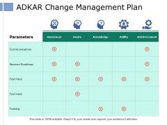 Adkar Change Management Plan Ppt PowerPoint Presentation File Show