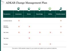 Adkar Change Management Plan Ppt PowerPoint Presentation Inspiration Pictures