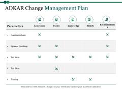 Adkar Change Management Plan Ppt PowerPoint Presentation Visual Aids Ideas