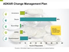 Adkar Change Management Plan Template Ppt PowerPoint Presentation Styles Brochure