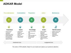 Adkar Model Ppt PowerPoint Presentation Icon Mockup