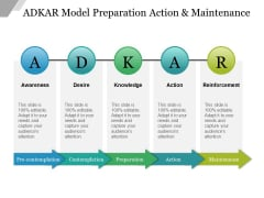 Adkar Model Preparation Action And Maintenance Ppt PowerPoint Presentation Show Good