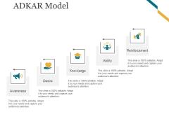 Adkar Model Template 1 Ppt PowerPoint Presentation Designs