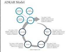 Adkar Model Template 2 Ppt PowerPoint Presentation Example