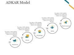 Adkar Model Template 2 Ppt PowerPoint Presentation Model