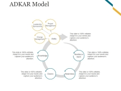 Adkar Model Template 3 Ppt PowerPoint Presentation Background Image