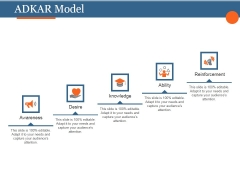 Adkar Model Template 3 Ppt PowerPoint Presentation Gallery