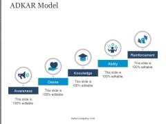 Adkar Model Template 3 Ppt PowerPoint Presentation Slide Download
