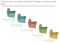 Administration By Objectives Model Template Powerpoint Slide Ideas