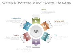 Administration Development Diagram Powerpoint Slide Designs