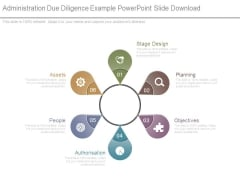Administration Due Diligence Example Powerpoint Slide Download
