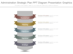 Administration Strategic Plan Ppt Diagram Presentation Graphics