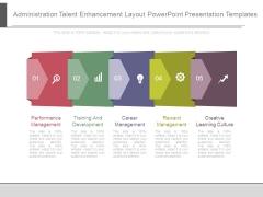 Administration Talent Enhancement Layout Powerpoint Presentation Templates