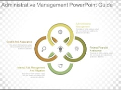 Administrative Management Powerpoint Guide