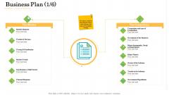 Administrative Regulation Business Plan Ppt PowerPoint Presentation Styles Sample PDF